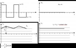 Franz Hanser - Current & Voltage Diagrams