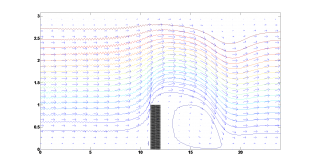 Curvilinear Model of Hydraulic Structures in Open Channels