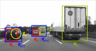Video cameras are used to find regions of interest, classify users (cars in red boxes and lorries in green), and determine the principal focus (the car highlighted in the yellow circle). Image from Heriot-Watt University.