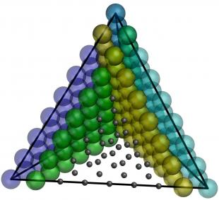 Graphical representation of polynomial coefficients for developing a C1 tetrahedral finite element