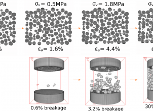 2D slices and 3D images of the evolution of breakage in the oedometric compression test performed on zeolite granules.