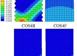 Examples of localisation behaviour for different types of Cosserat finite elements